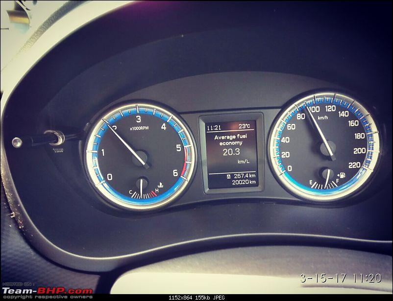 Maruti S-Cross : Official Review-img_6196.jpg
