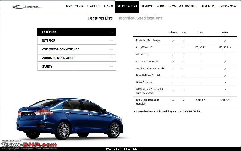 Maruti Ciaz : Official Review-20170408_190738.png