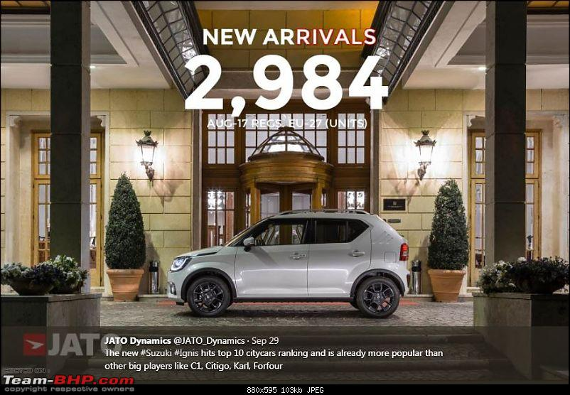 Maruti Ignis : Official Review-ig.jpg