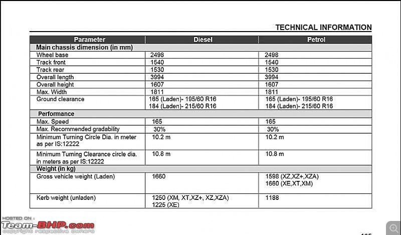 Tata Nexon : Official Review-img_20171016_151540.jpg
