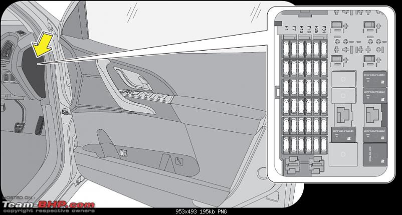 Mahindra XUV500 : Test Drive & Review-instrumentalpanel.png
