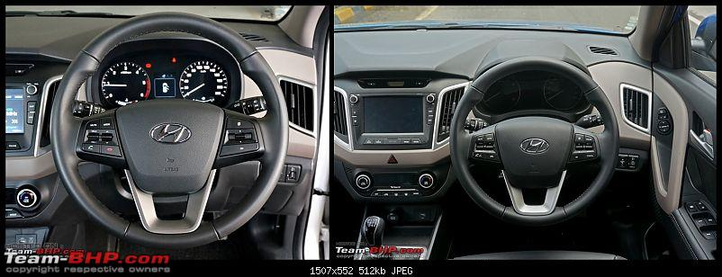2018 Hyundai Creta Facelift : Official Review-steering-wheel.jpg