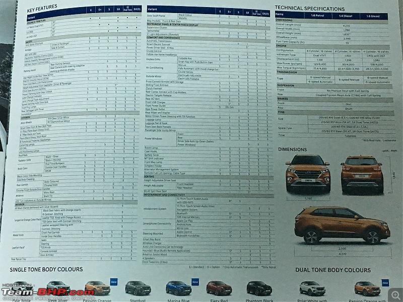 2018 Hyundai Creta Facelift : Official Review-img_8972.jpg