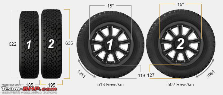 Name:  Tire_Sizer.png Views: 6083 Size:  171.7 KB