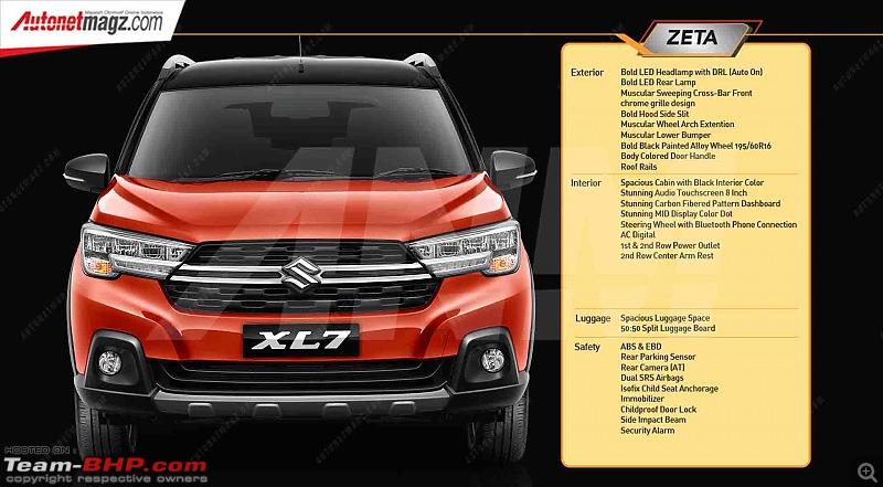 Maruti XL6 : Official Review-suzukixl7indonesiatipezeta.jpg