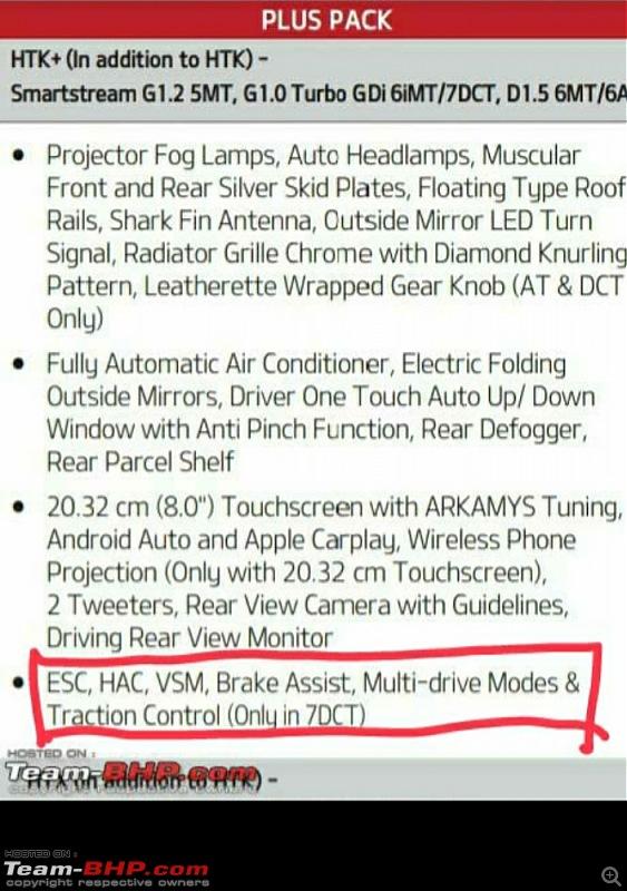 Kia Sonet : Official Review-screenshot_20200926115947_whatsapp.jpg