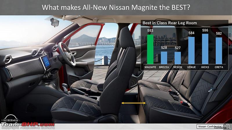 Nissan Magnite Review-img20201103wa0005.jpg