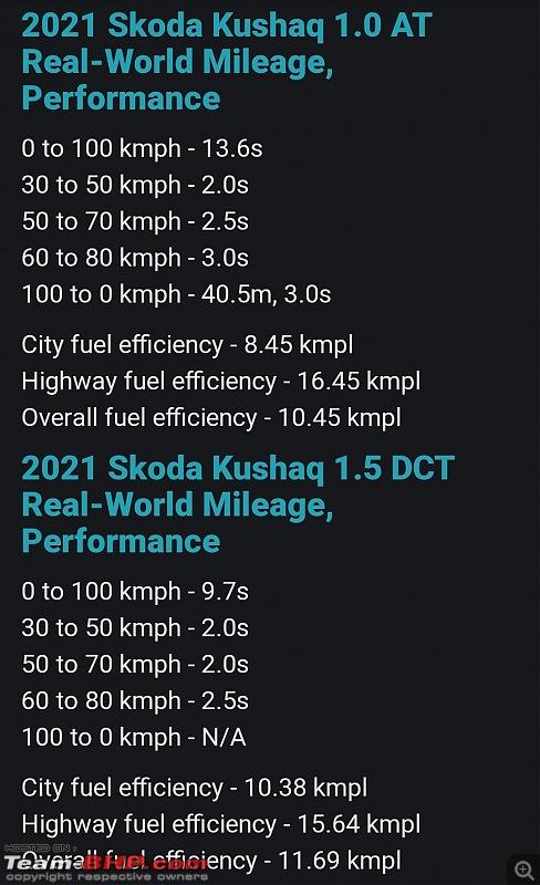 Skoda Kushaq Review-screenshot_20210626095345__01.jpg