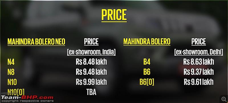 Mahindra Bolero Neo Review-boleroneopricecomp.jpg