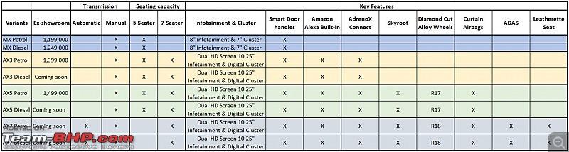 Mahindra XUV700 Review-6120c1171cbf4069bb9ee29e29e20429.jpeg
