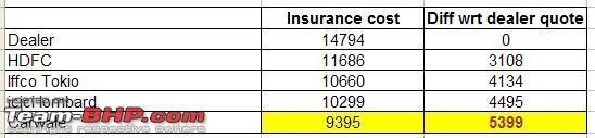 Name:  insurance comparison.JPG