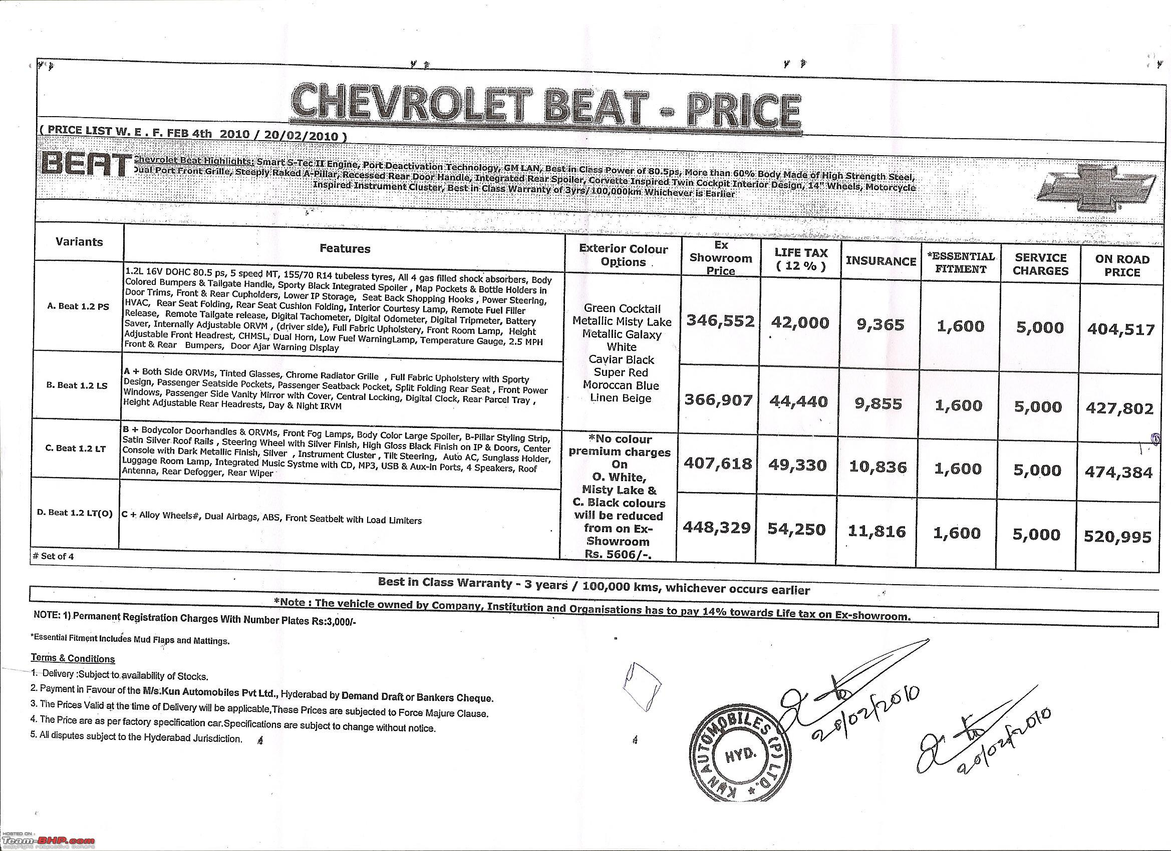 Chevrolet Beat Test Drive Review Page 38 Team Bhp