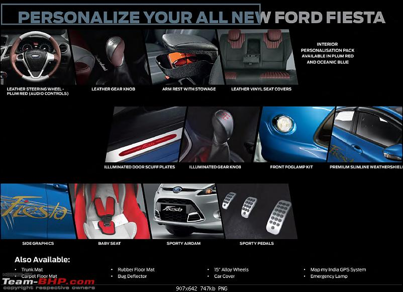Ford Fiesta : Test Drive & Review-personalisations.png