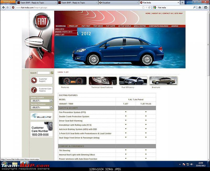 Fiat Linea T-Jet : Test Drive & Review-fiat-website-scrnsht.jpg