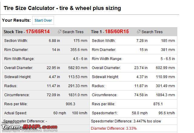 Name:  tyre size.jpg Views: 2773 Size:  55.6 KB