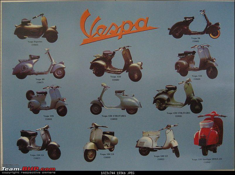Vespas and Vespas only-vespa3.jpg