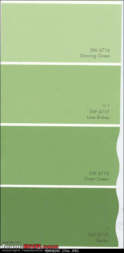Sherwin Williams Green Paint Colors Memes