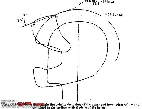 Name:  Fig 8  Testing of opening of visor.jpg Views: 15870 Size:  82.5 KB