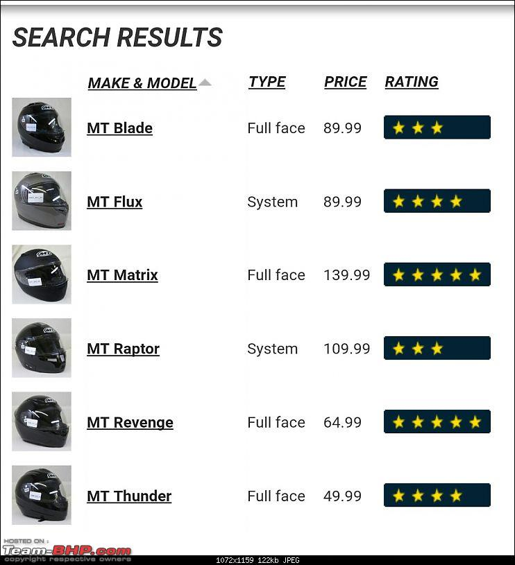 Which Helmet? Tips on buying a good helmet-img_20161114_215221.jpg