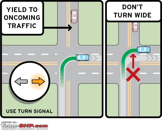 Name:  REVERSED Right Turns.PNG Views: 58838 Size:  60.4 KB