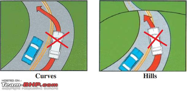 Name:  No overtaking Hills  and curves.png Views: 55364 Size:  219.1 KB