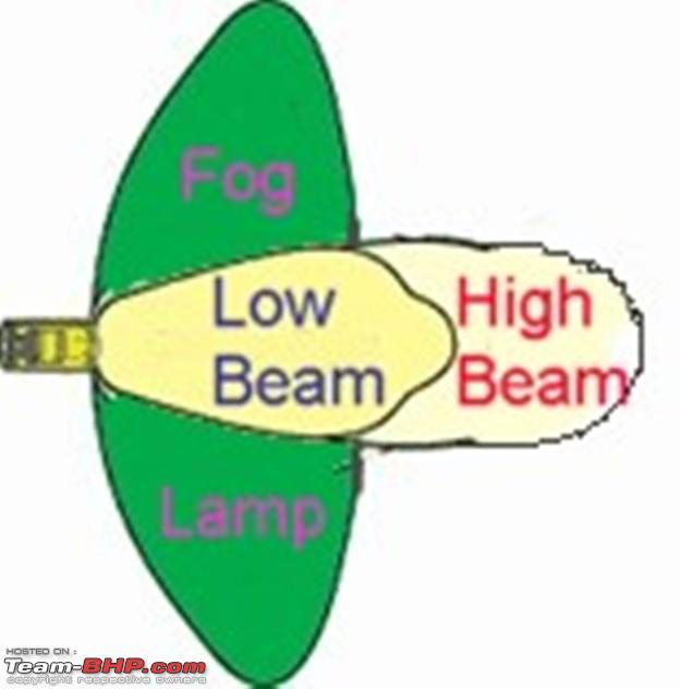 Name:  beam_patterns.jpg Views: 17250 Size:  37.8 KB