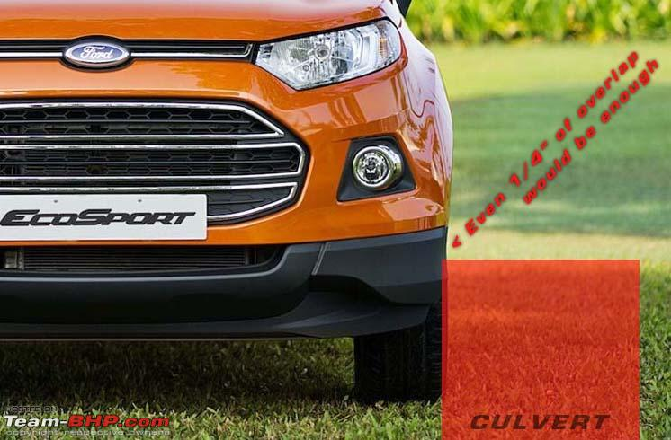 Name:  2014_Ford_Ecosport_b1.jpg