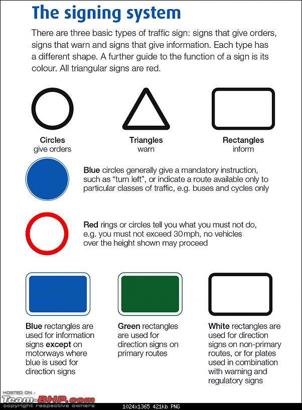 Automotive Zeitgeist...or how older driving practices have changed today-uktrafficsigns.png