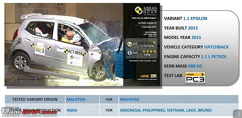 Hyundai i10 given 1-star adult safety rating by ASEAN NCAP-screenshot_20160218155822.jpg