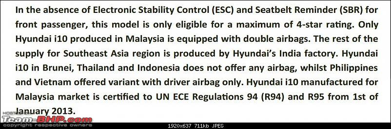 Hyundai i10 given 1-star adult safety rating by ASEAN NCAP-screenshot_20160218160051.jpg