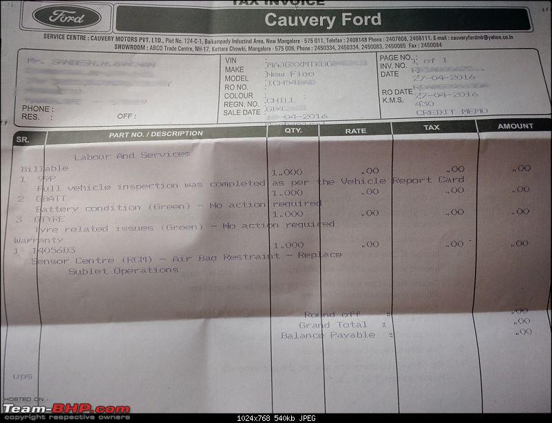 Ford issues a temporary hold on Figo & Aspire deliveries. EDIT : Recall issued-12.jpg