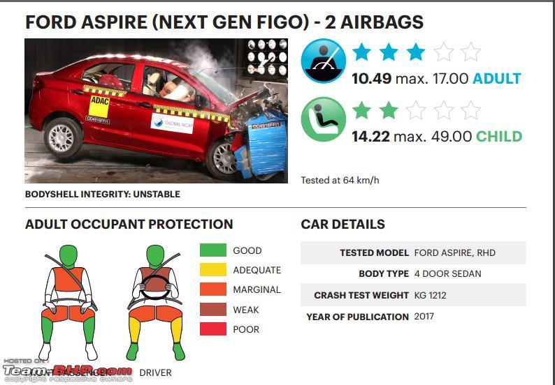 Name:  FigoAspire.jpg Views: 23264 Size:  327.5 KB