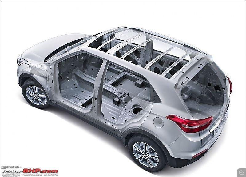 Poll: Do you feel safe behind the wheel of your car?-creta-5__01.jpg