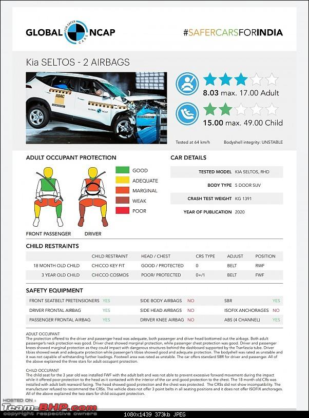 Global NCAP tests Kia Seltos, i10 Nios and S-Presso. All three perform badly-screenshot_20201111145306__01.jpg