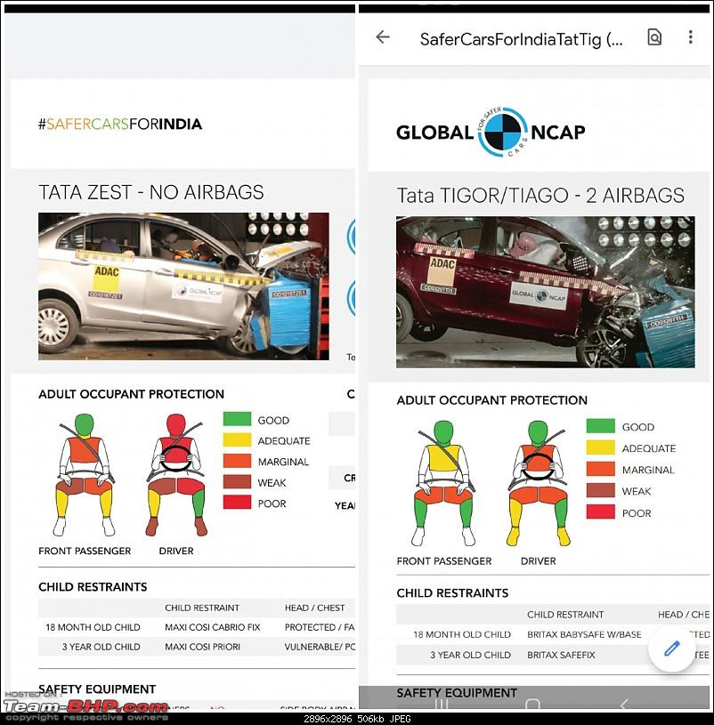 What has been the actual impact of Global NCAP on car safety?-20201130_102154.jpg