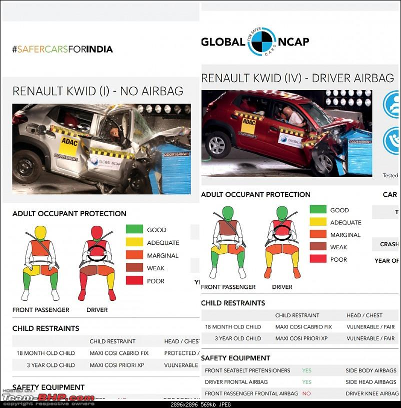 What has been the actual impact of Global NCAP on car safety?-20201202_164611.jpg