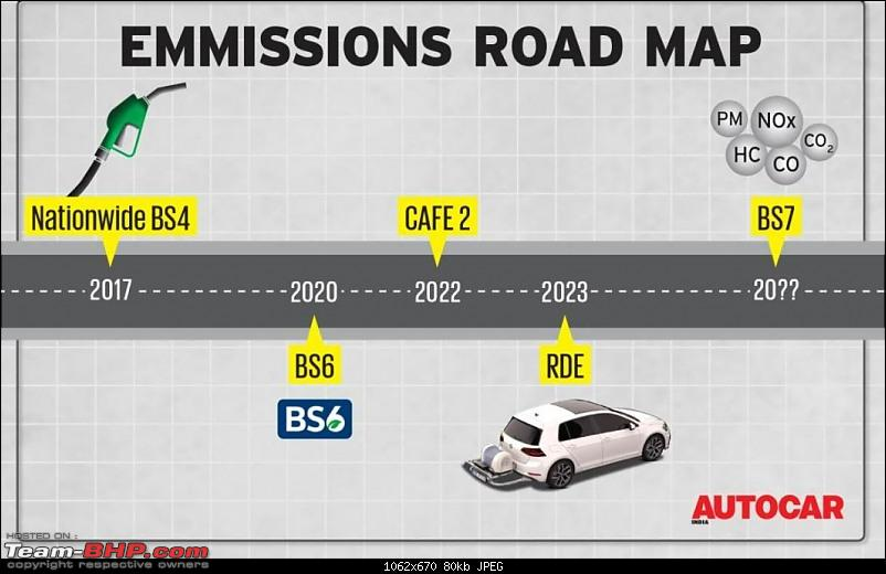 2015 - New Safety and Emission regulations coming up!-1.jpg