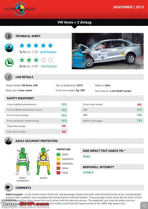 Tata Nexon: Global NCAP's first 5-Star Indian car-screenshot_202107271709202.png