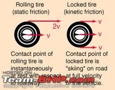 Name:  Tire road friction.JPG