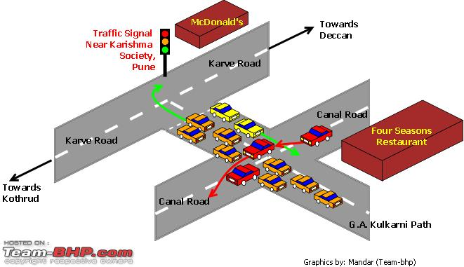 Name:  karishmasignalidiotdrivers.png