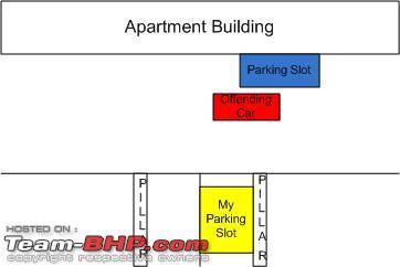 Name:  Parking.jpg Views: 672 Size:  9.1 KB
