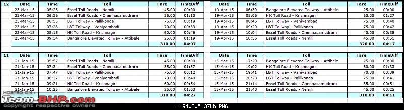 Bangalore - Chennai - Bangalore : Route Queries-bng_che_toll_19april.png