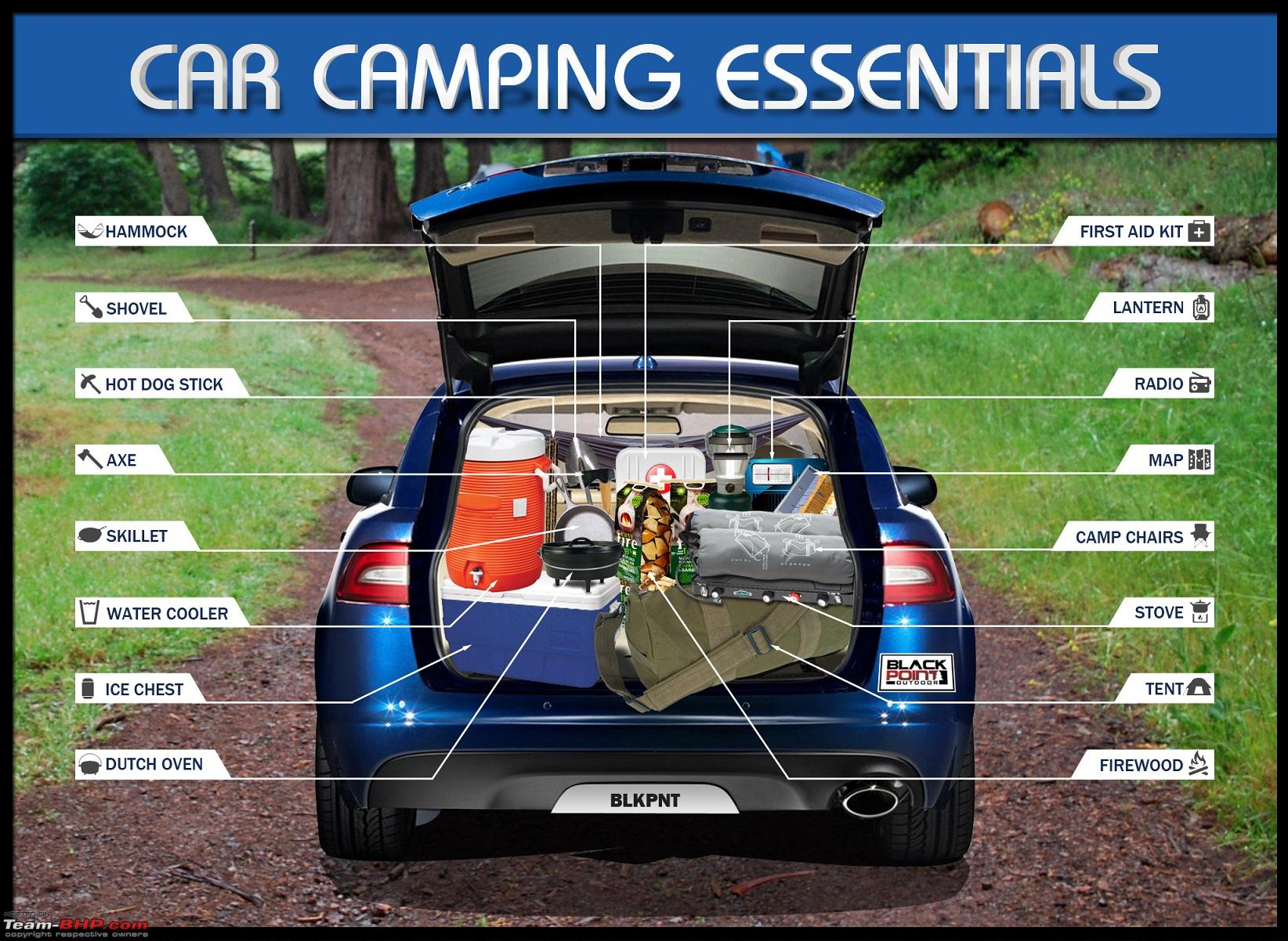 Options For Car Camping In India Carcampingessentials 2small