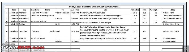 Delhi - Jaipur - Udaipur : Route Queries-delhiudaipur.jpg