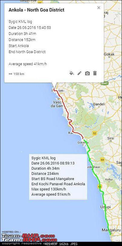 Bangalore - Goa : Route Queries-mang-goa.jpg