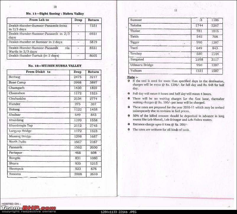 Ladakh Taxi Union Rate List 2010-11 & Important Telephone Numbers-lehtaxi6.jpg