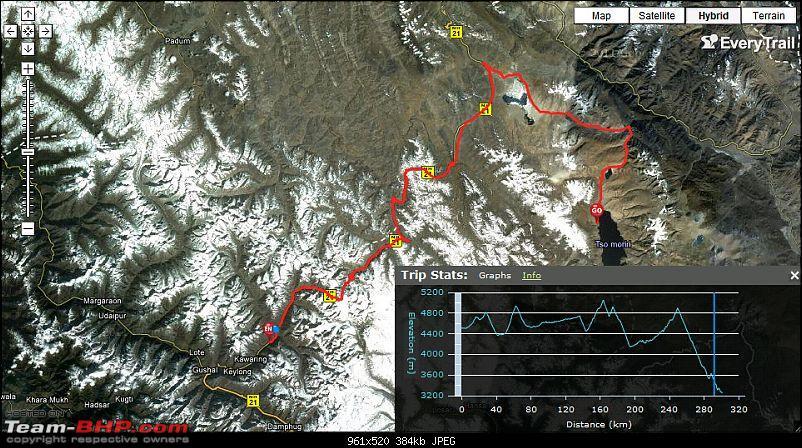 Leh and Ladakh - Trip Planning - All queries go here-korzok-jispa.jpg