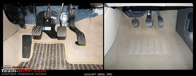 Pictorial Comparison: Maruti Ciaz vs City, Verna, Vento, Rapid, Linea, Fiesta & Manza-footwell.jpg