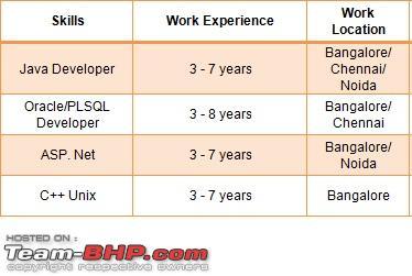 Name:  Jobs 4.jpg Views: 761 Size:  32.7 KB
