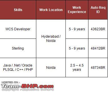 Name:  Jobs 17 Jan.png Views: 1012 Size:  9.9 KB